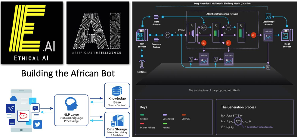 Ethical AI: Building the African Bot